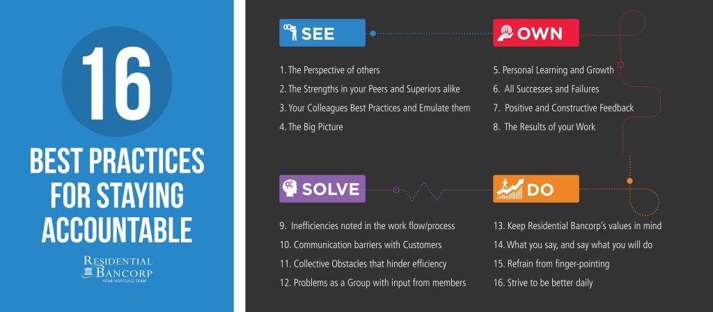 16-best-practices-01-RESIZE-01